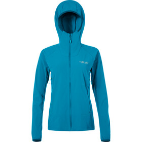 Rab Borealis Jacke Damen amazon